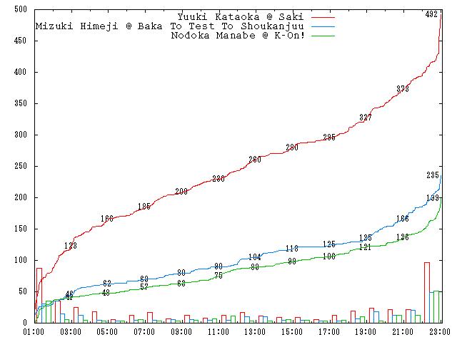 2010-round-2-c01