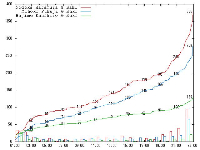 2010-round-2-c03