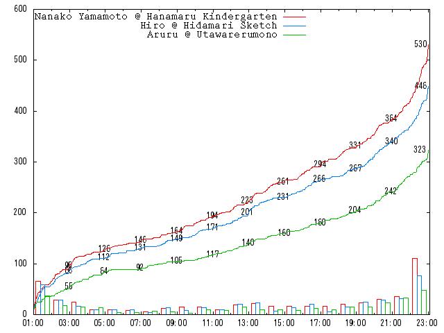 2010-round-2-d03