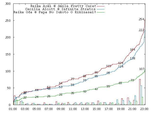 2012-round-1-a09