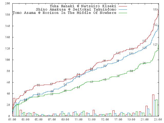 2012-round-1-b01