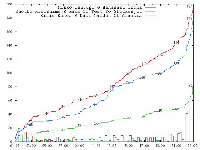 2012-round-1-h02