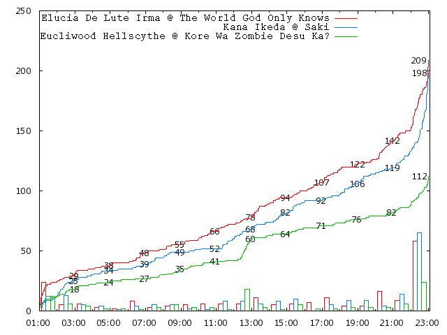 2012-round-1-h10